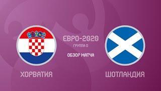Хорватия — Шотландия 3:1. Евро-2020. ШИКАРНЫЙ ГОЛ МОДРИЧА, обзор матча, голы и лучшие моменты